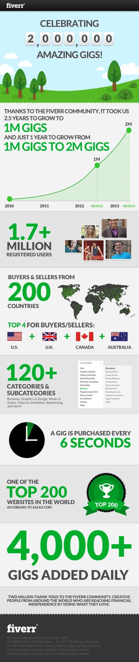 infographicv12
